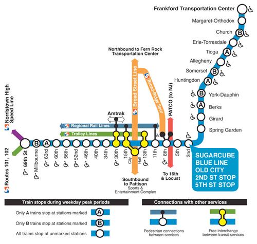 Philadelphia Subway Map Patco.Public Transport S U G A R C U B E